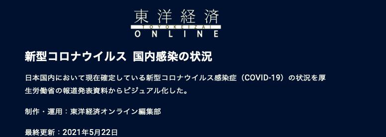 東洋経済オンライン「新型コロナウイルス国内感染の状況」が逸品